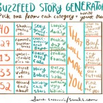 Buzzfeed Story Generator by Sarah Lazarovic